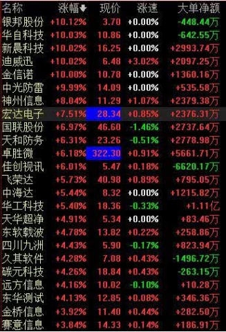 华为又出大招,产业链迎十年黄金投资机遇期