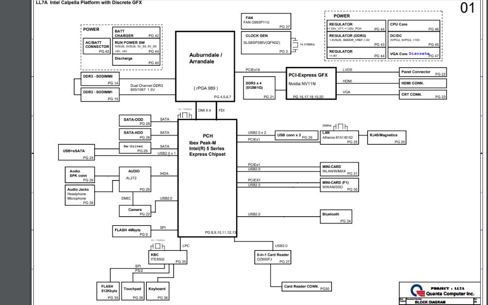联想Z360笔记本的电路原理图免费下载