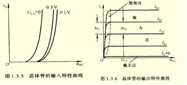 PNP三極管分析方法
