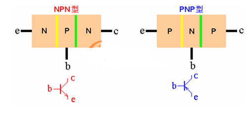 PNP與NPN兩種三極管使用方法