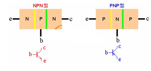 PNP与NPN两种三极管使用方法