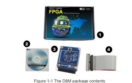 800萬像素的數碼相機開發包D8M的技術手冊免費下載