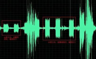 语音交互技术能成为车联网的杀手锏吗