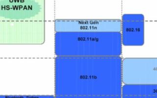 关于中国的指令集架构分析和介绍