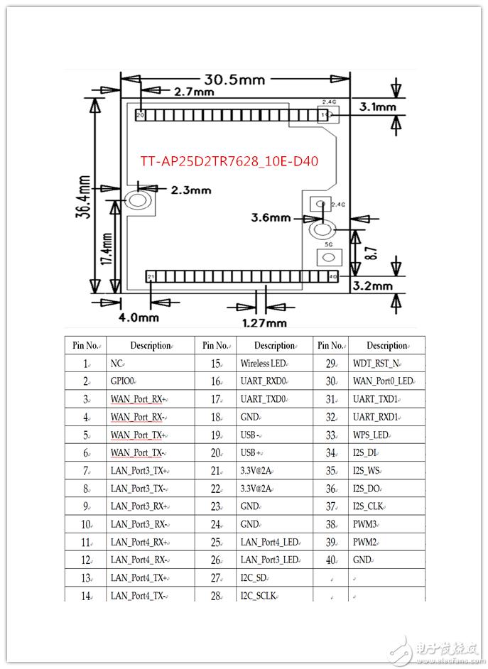 嵌入式无线双频AP核心模块选型探讨-电子发烧友网
