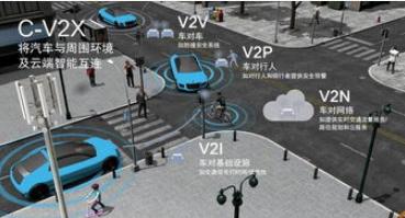 5G-V2V将是解决车与车之间通信的核心发展方向