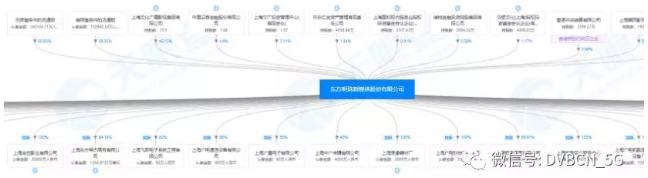 山东省网与中国广电正在计划进行5G试验网融合测试