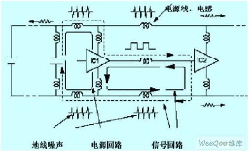 列车上PCB电路板如何用来抵抗干扰