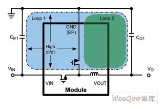 pcb布局的电源模块怎样来优化