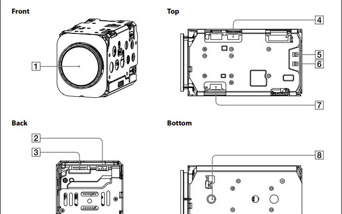 FCB-EX2700和EX2700P彩色攝像頭模塊技術手冊免費下載