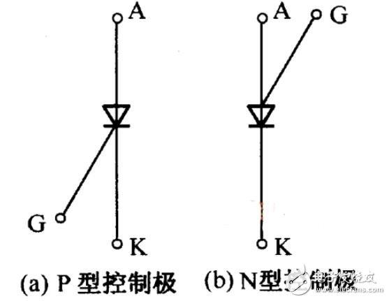 单向晶闸管的检测_单向晶闸管的导通/阻断条件