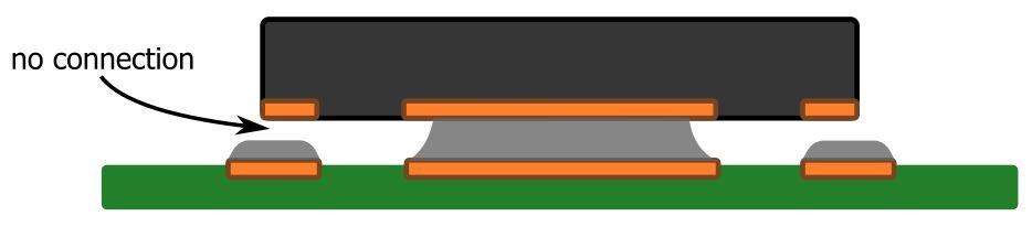 裸露焊盘封装的模板正确设计有助于IC封装成功进行...