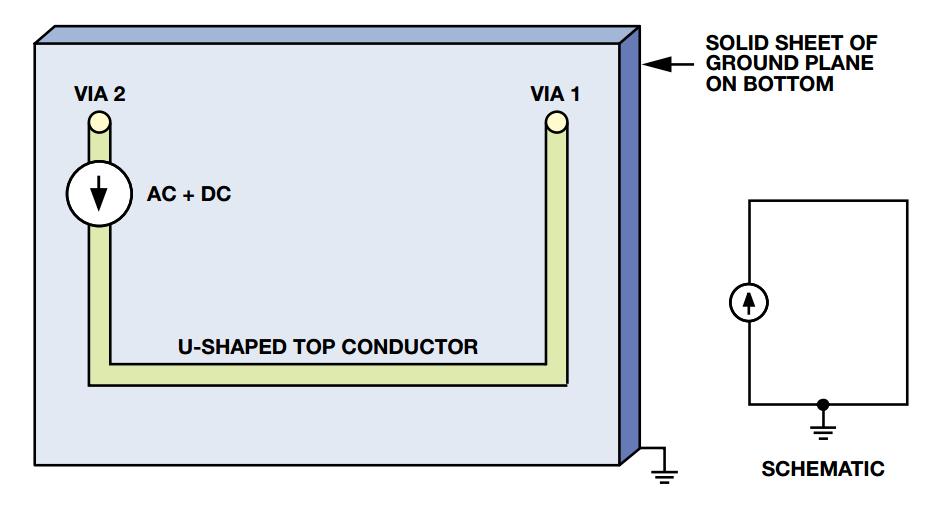 PCB噪声怎样做可以较好的降低