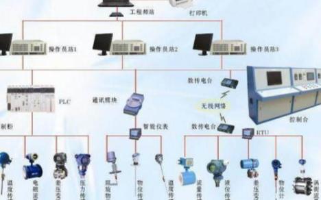 自动化控制系统为何要使用UPS电源