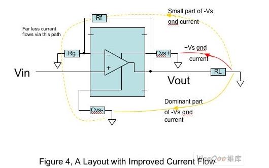 PCB设计怎样可以做到减少谐波失真
