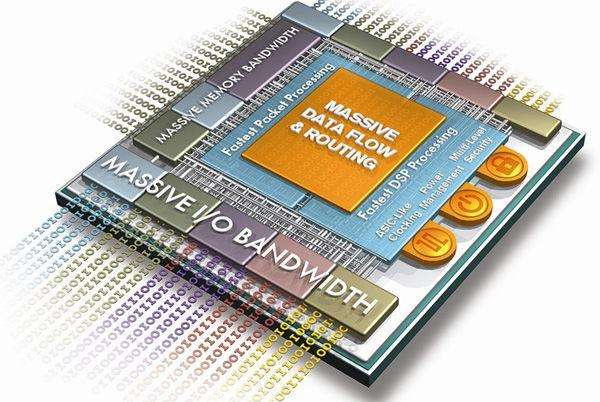 FPGA设计方法比ASIC好在哪里