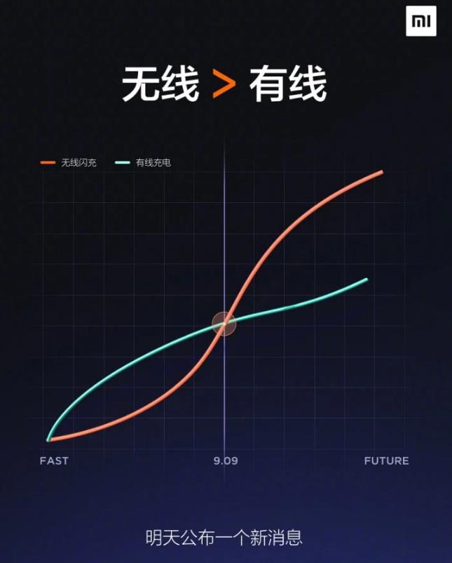 小米明天将宣布无线技术有了新的突破,将正式商用