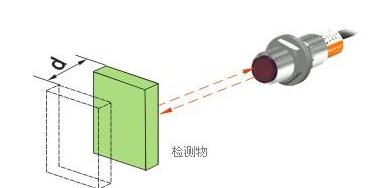 RFID技术对于开关控制有什么帮助