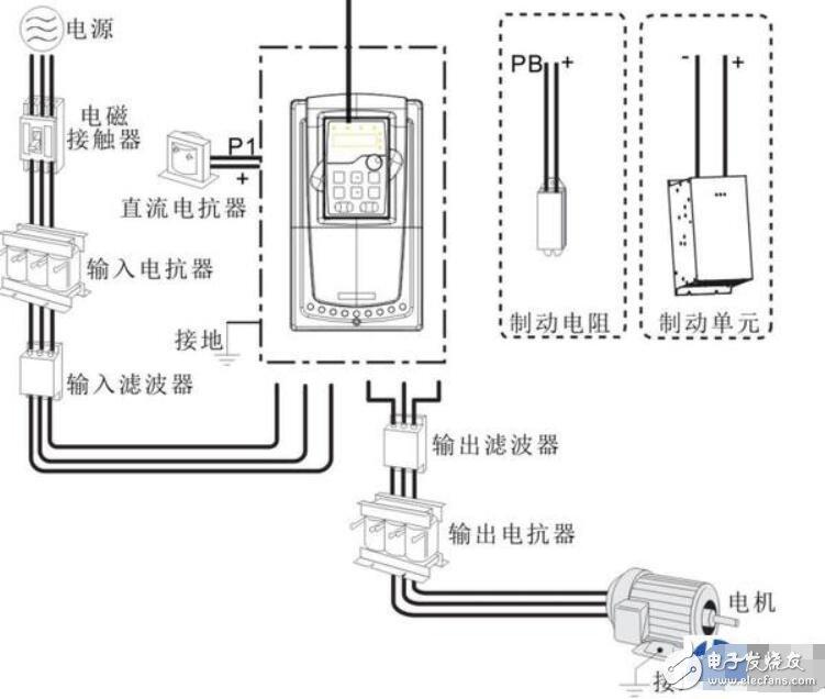 电抗器在变频器中的作用