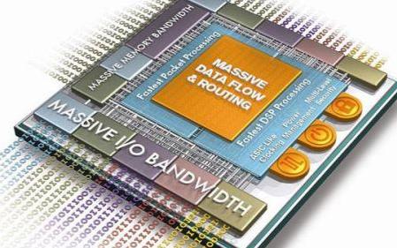数据中心领域的FPGA芯片竞争将愈发激烈