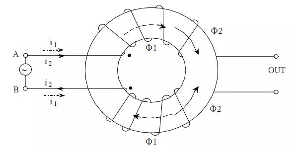 共模电感的作用与计算