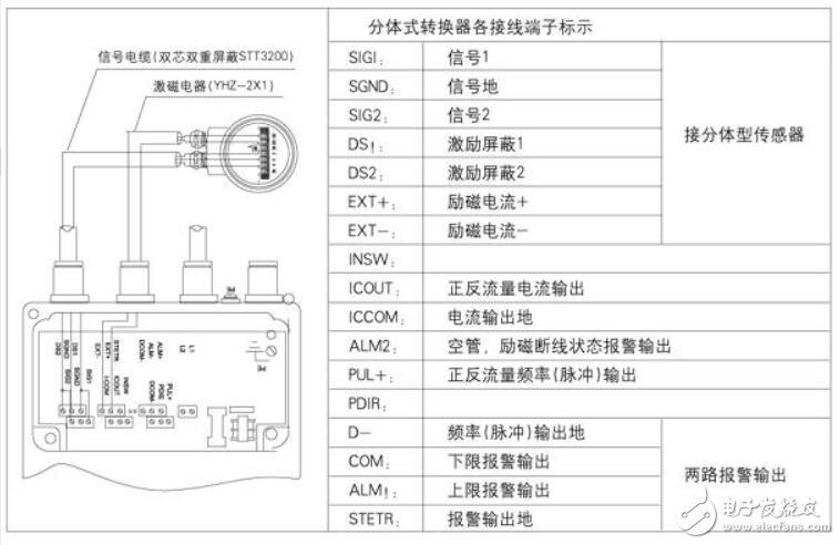 电磁流量计如何接线_电磁流量计接线实物图