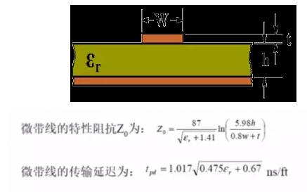 什么是阻抗控制如何对PCB进行阻抗控制
