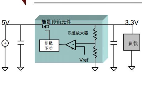 什么是DCDC變換器?DCDC變換器的基礎知識詳細資料說明