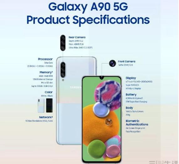 三星Galaxy A90 5G亮相后,极有可能将会定位中高端市场