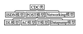 CC2531芯片的全速USB接口结构解析