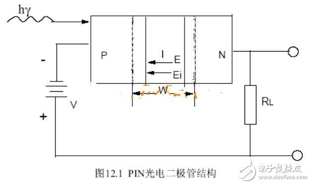 pin光电二极管电路图