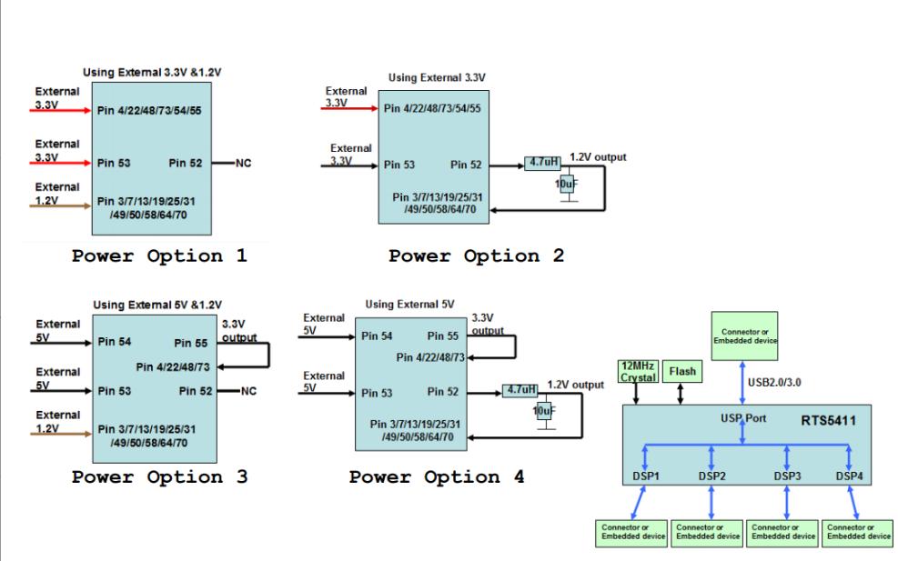 USB 3.0 HUB芯片RTS5411的电路原理图免费下载