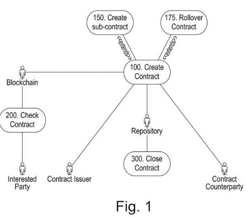 区块链公司Nchain申请了一项专利将在区块链上...