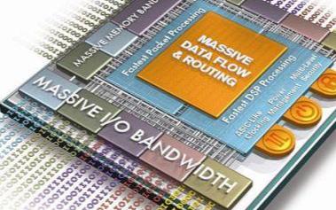 FPGA在云端数据中心的爆发点在哪里