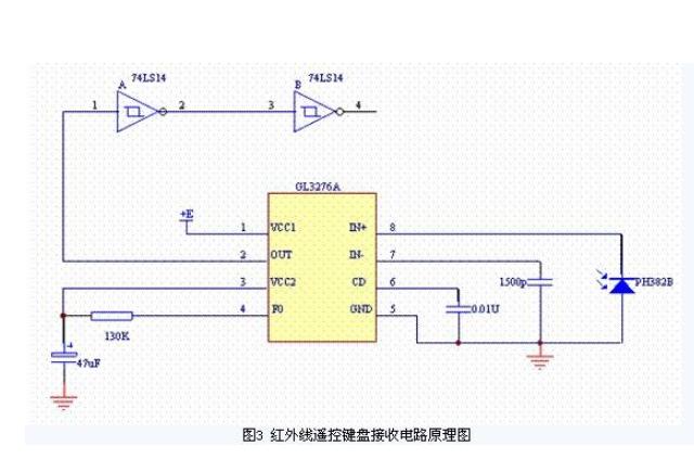 红外遥控器的发射与接收及红外通信实验的源代码免费下载