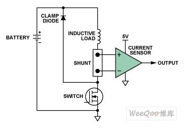 如何减少汽车应用环境中的电磁干扰