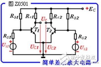 差分放大电路的基本工作原理是什么