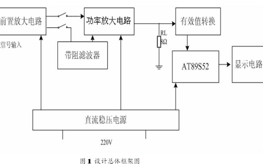 使用OP37芯片和AT89S52单片机设计低频功率放大器的论文免费下载