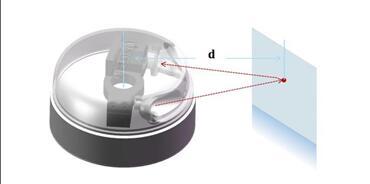 一文解析激光雷達的結構