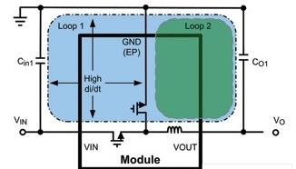 PCB布局技术怎样设计可以优化电源