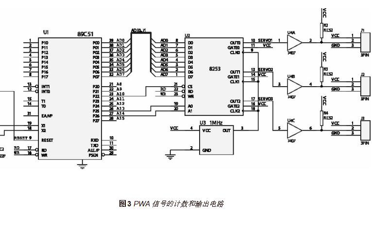 使用单片机的PWM信号实现舵机控制的详细资料说明