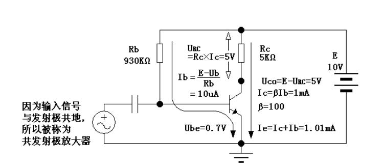 什么是偏置电路?