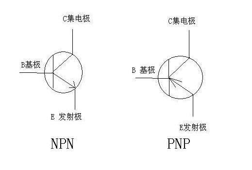 如何区分三极管PNP与NPN