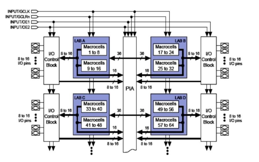 复杂数字逻辑系统的Verilog HDL设计技术和方法的PDF电子书免费下载