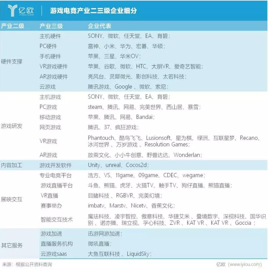 """大浪袭来文娱+5G,一场4K/8K与沉浸现实的""""..."""