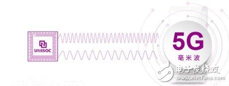 5G毫米波芯片关键技术测试