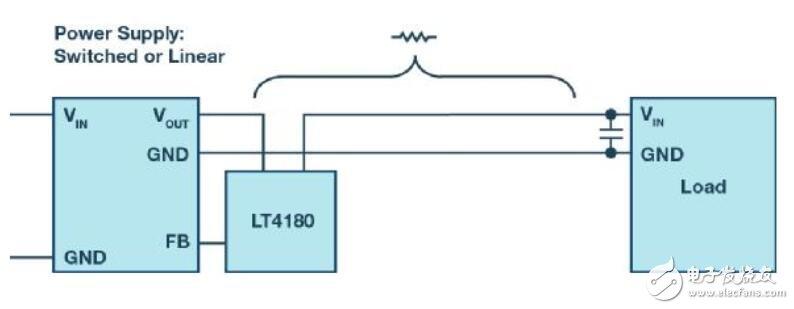 防止由电源线引起电压波动的有效方法