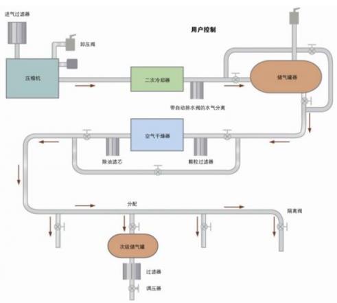 重载压力传感器选型设计时应该考虑哪些因素