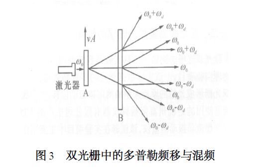 MATLAB在大学物理实验教学中要什么样的作用?详细应用探讨
