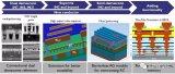 實現3nm技術節點需要突破哪些半導體關鍵技術